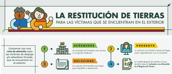 Información para Víctimas en el exterior en mayo de 2021